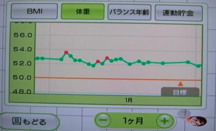 私のグラフ