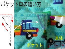 ポケットの縫い付け方